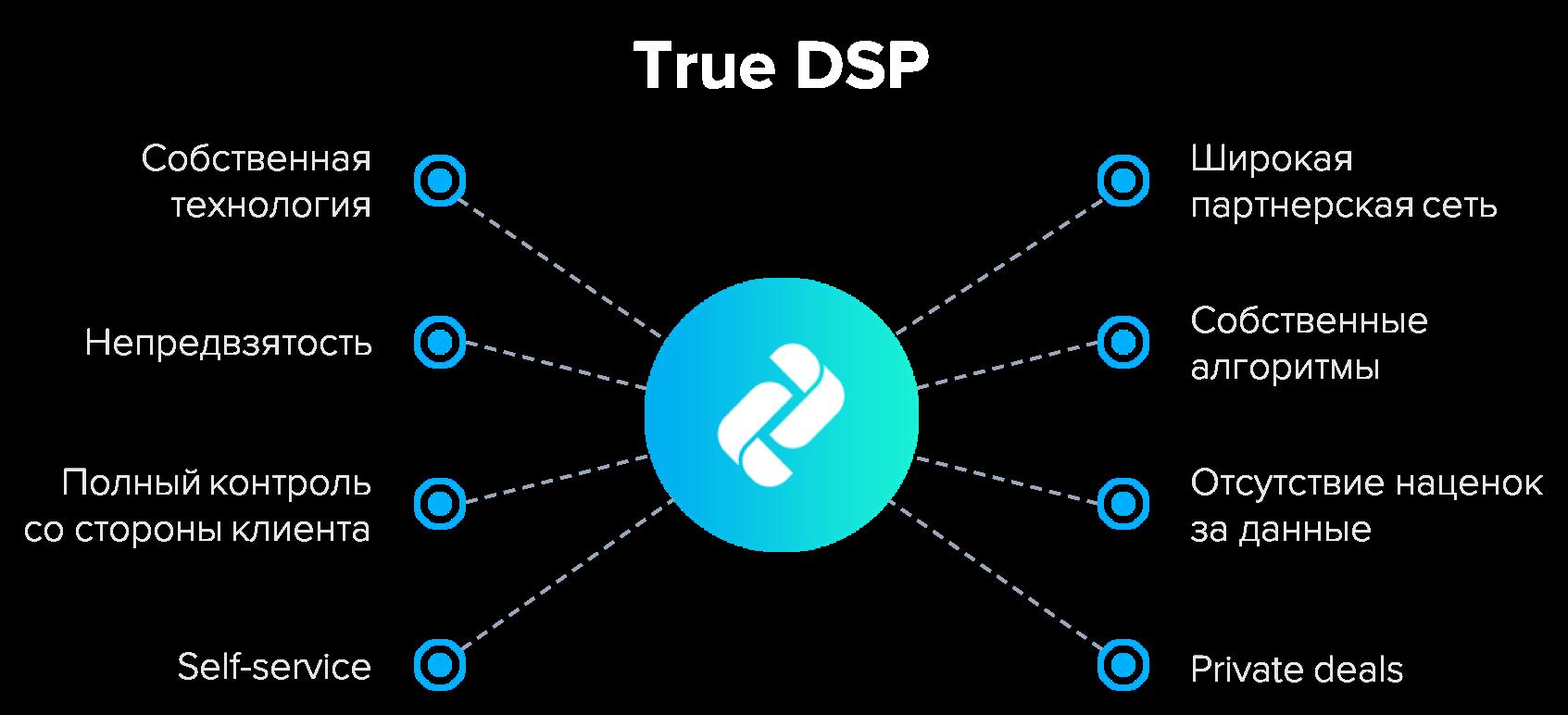 True DSP-вижуал